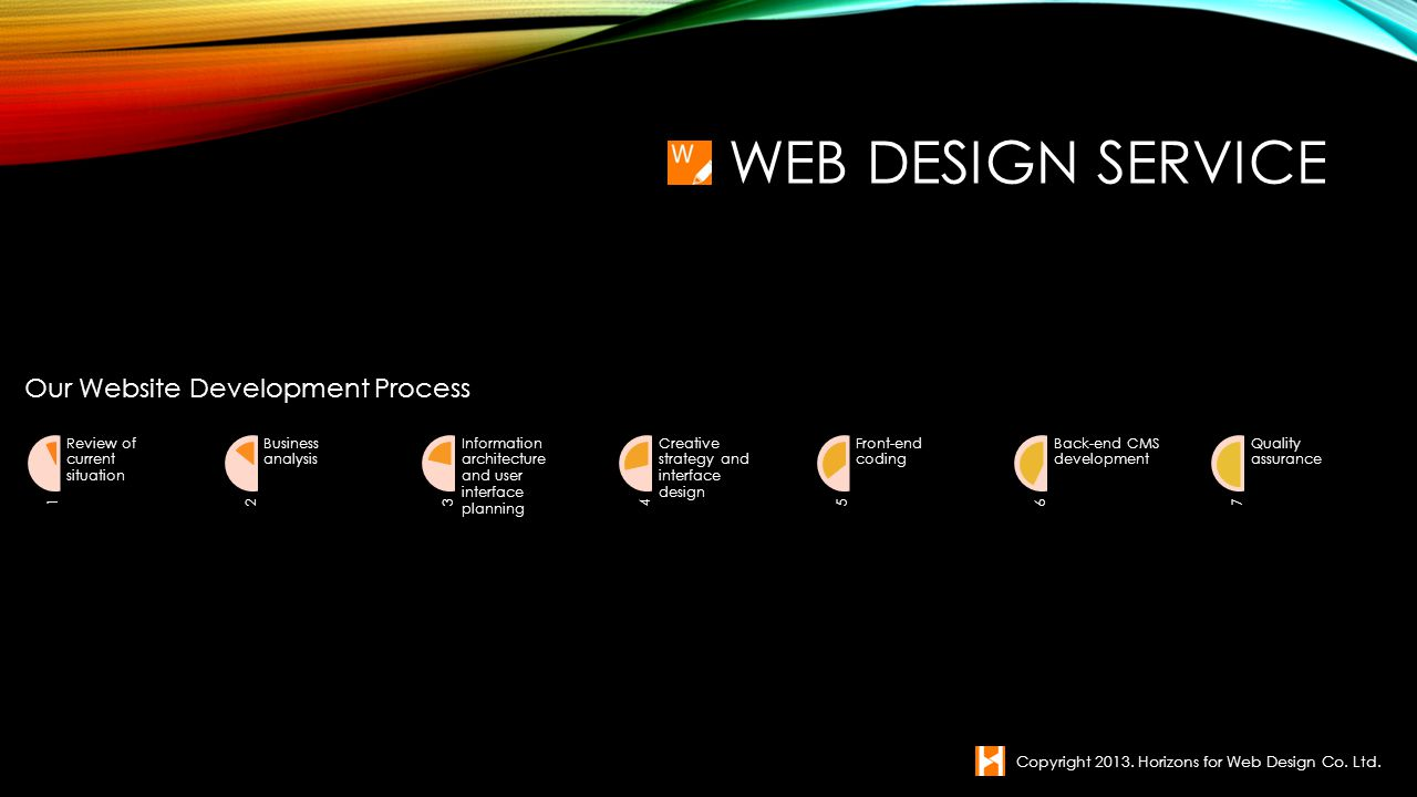 Network Services Camera Intranet Network Network Infrastructure Design and Implementation Local Area Network (LAN) Wide Area Network (WAN) Virtual Private Networks (VPN) Security Attendance Fingerprint System BACK OFFICE IT Maintenance and Installation Provides troubleshooting, repair and moves of desktop computer hardware and software, printers and associated peripherals.