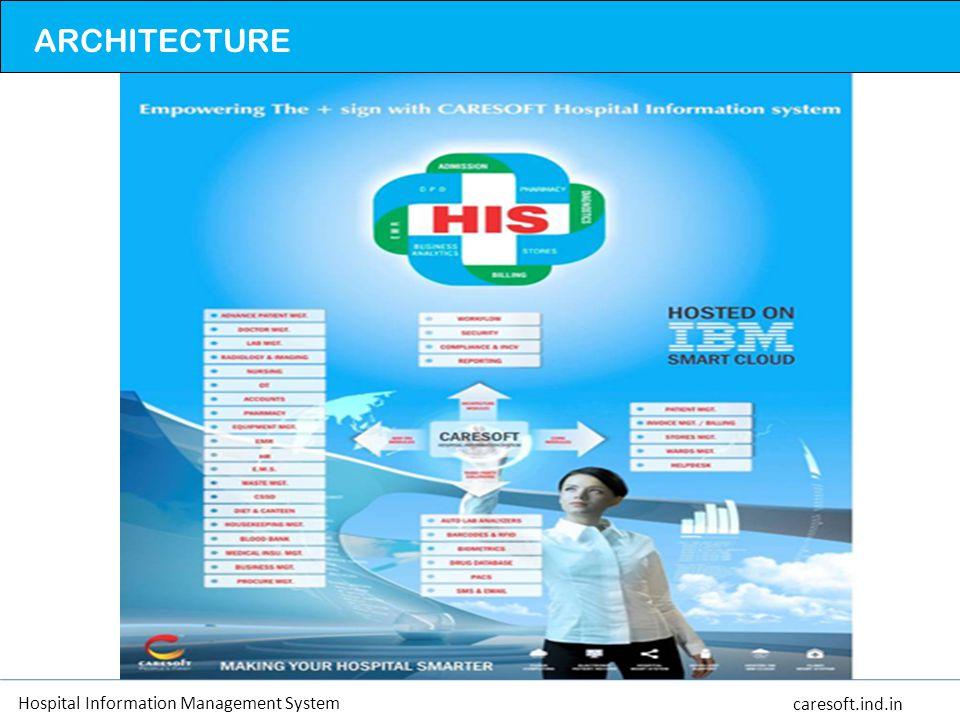 ARCHITECTURE Hospital Information Management System caresoft.ind.in