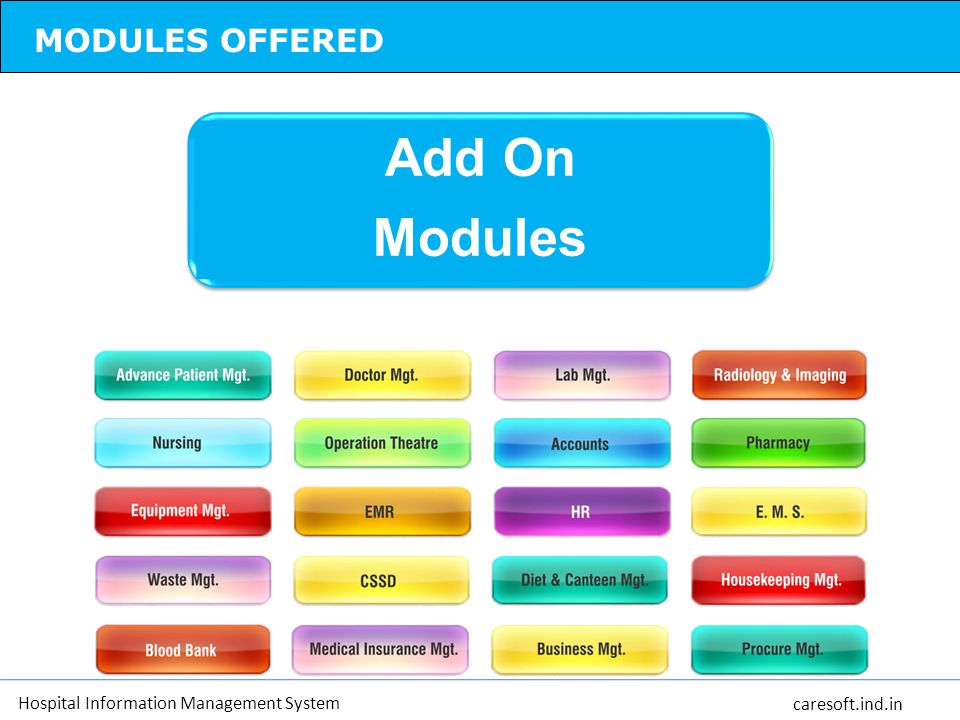 Hospital Information Management System caresoft.ind.in MODULES OFFERED Add On Modules