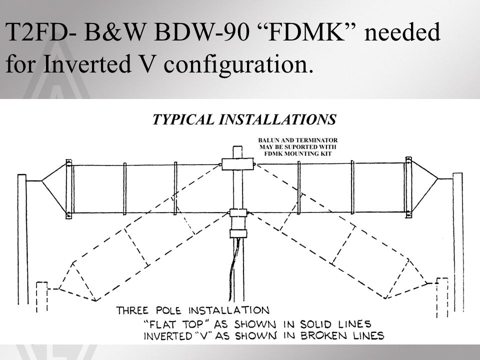 T2FD- B&W BDW-90 FDMK needed for Inverted V configuration.
