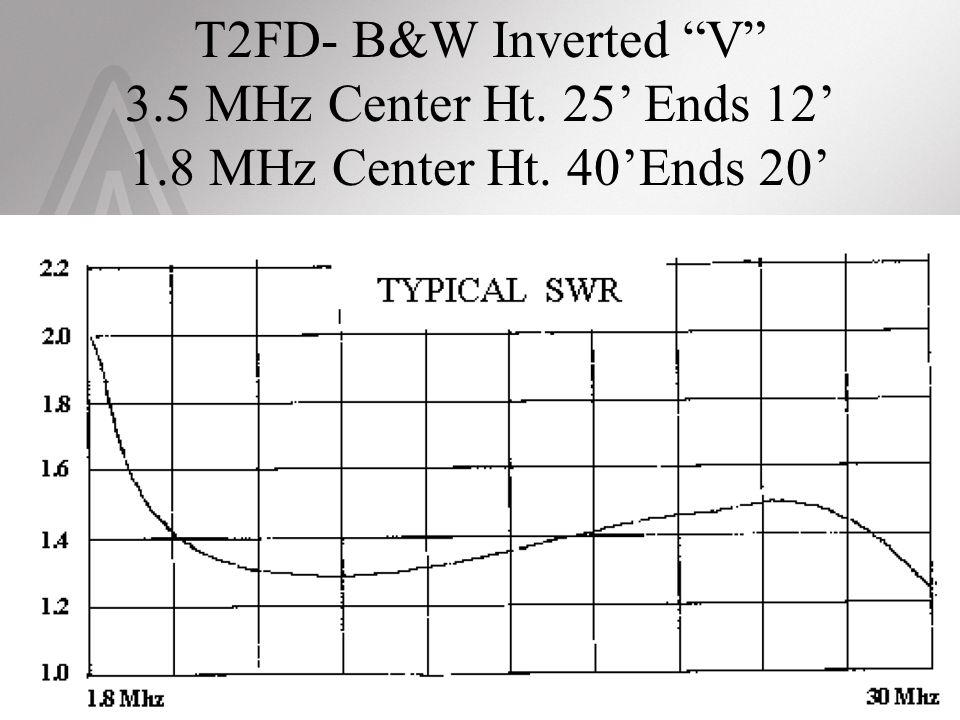 T2FD- B&W Inverted V 3.5 MHz Center Ht. 25 Ends 12 1.8 MHz Center Ht. 40Ends 20