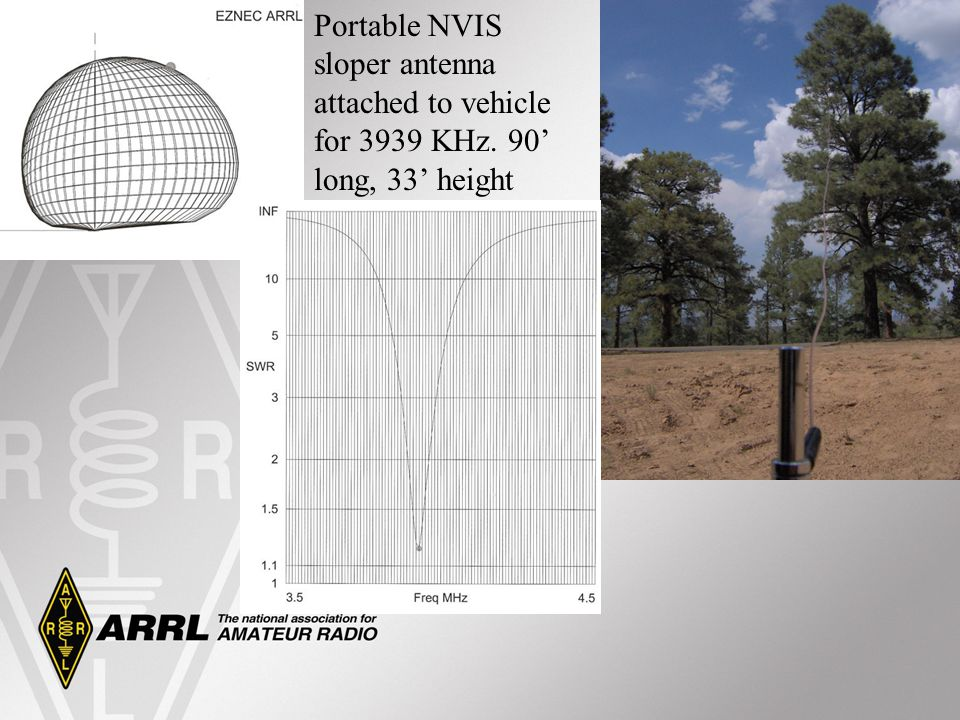 Portable NVIS sloper antenna attached to vehicle for 3939 KHz. 90 long, 33 height