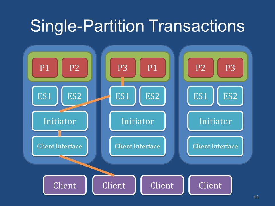 Single-Partition Transactions 14 P1P2 ES1 ES2 Initiator Client Interface P3P1 ES1 ES2 Initiator Client Interface P2P3 ES1 ES2 Initiator Client Interfa