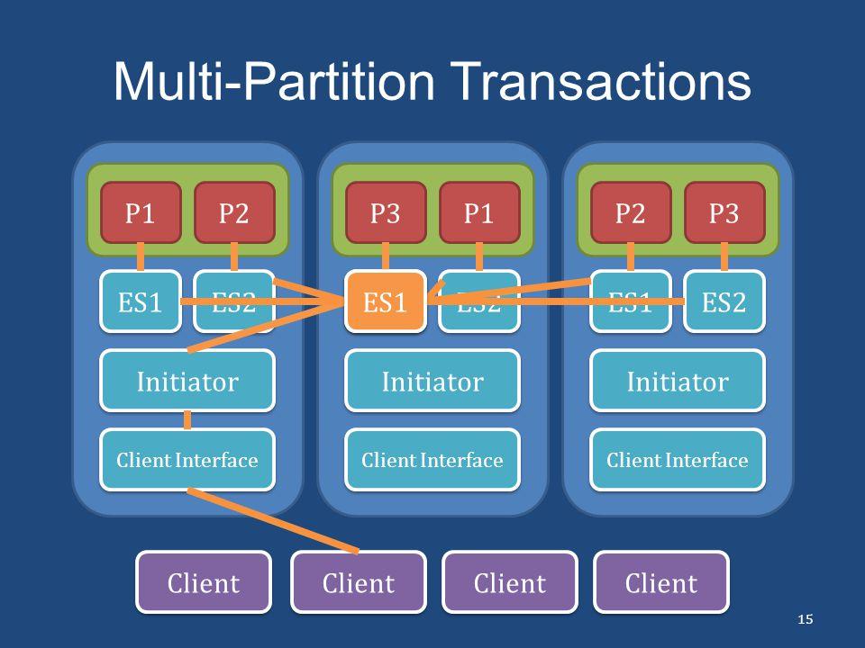 Multi-Partition Transactions 15 P1P2 ES1 ES2 Initiator Client Interface P3P1 ES1 ES2 Initiator Client Interface P2P3 ES1 ES2 Initiator Client Interfac
