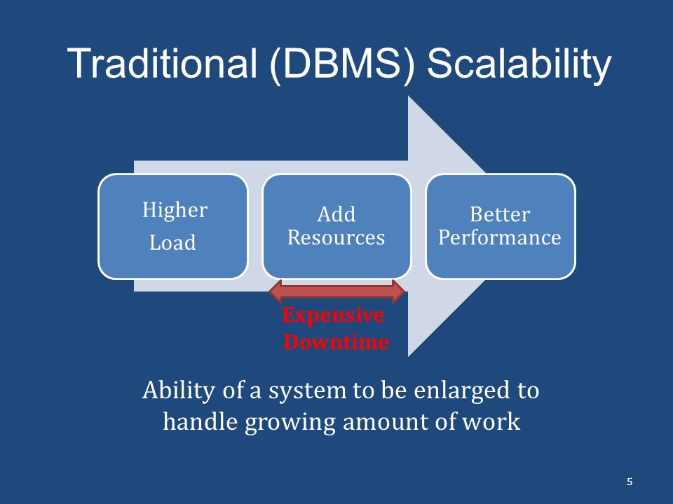 Traditional (DBMS) Scalability Higher Load Add Resources Better Performance 5 Ability of a system to be enlarged to handle growing amount of work Expe