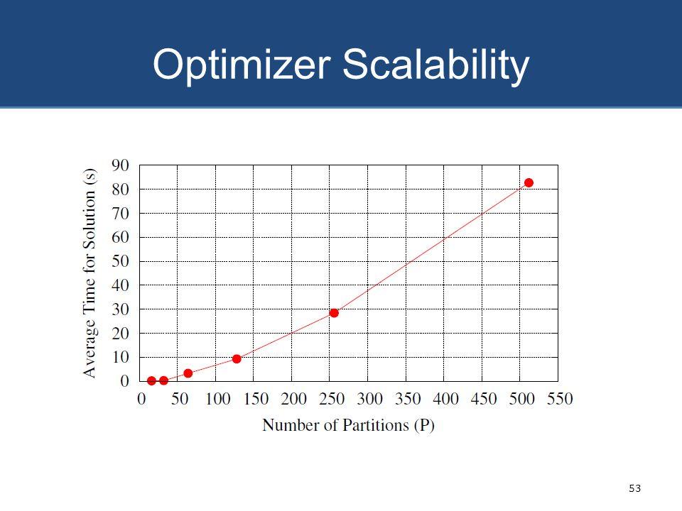 Optimizer Scalability 53