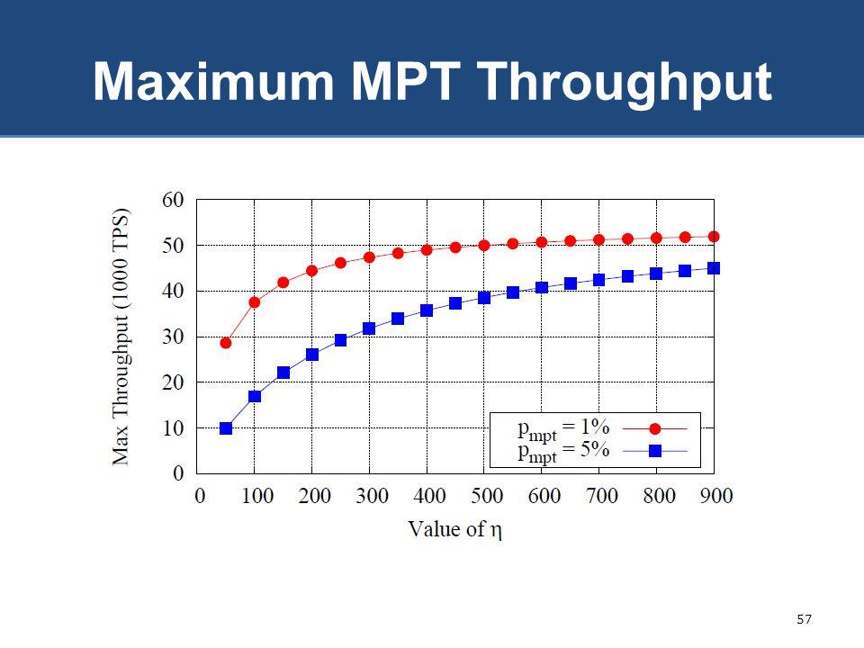 Maximum MPT Throughput 57