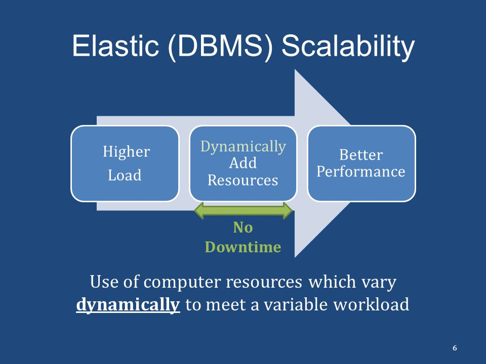 Elastic (DBMS) Scalability Higher Load Dynamically Add Resources Better Performance 6 Use of computer resources which vary dynamically to meet a varia