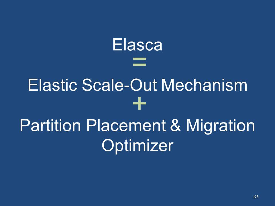 Elasca Elastic Scale-Out Mechanism Partition Placement & Migration Optimizer 63 = +