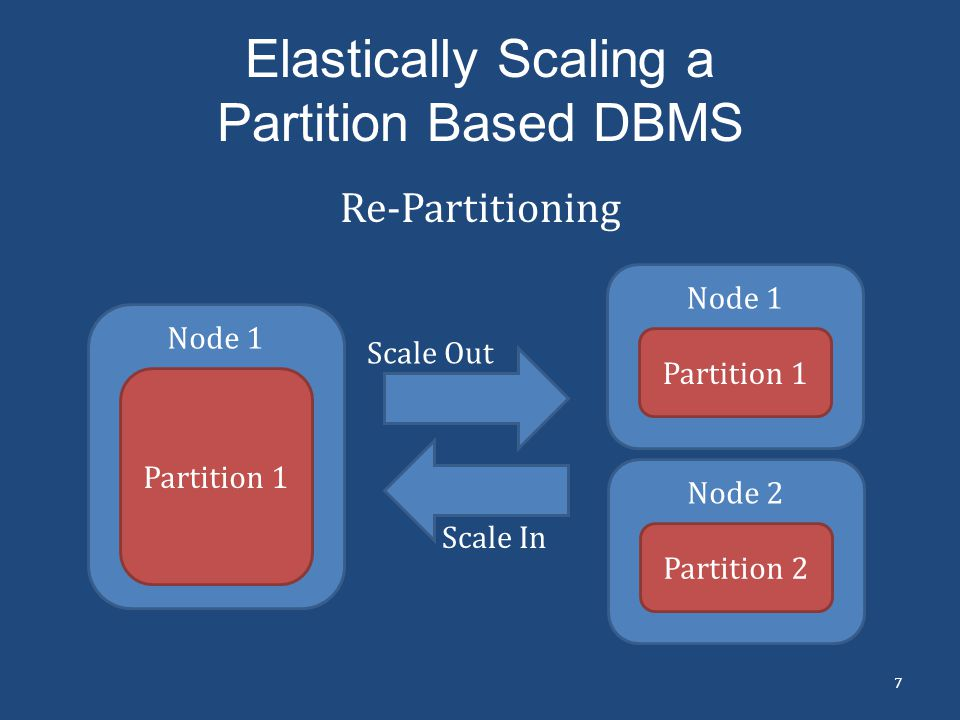 Elastically Scaling a Partition Based DBMS Re-Partitioning 7 Partition 1 Node 1 Partition 1 Node 1 Partition 2 Node 2 Scale Out Scale In