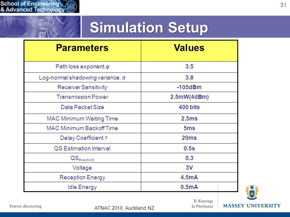 ATNAC 2010, Auckland, NZ 31 Simulation Setup ParametersValues Path loss exponent,φ3.5 Log-normal shadowing variance, σ3.8 Receiver Sensitivity-105dBm