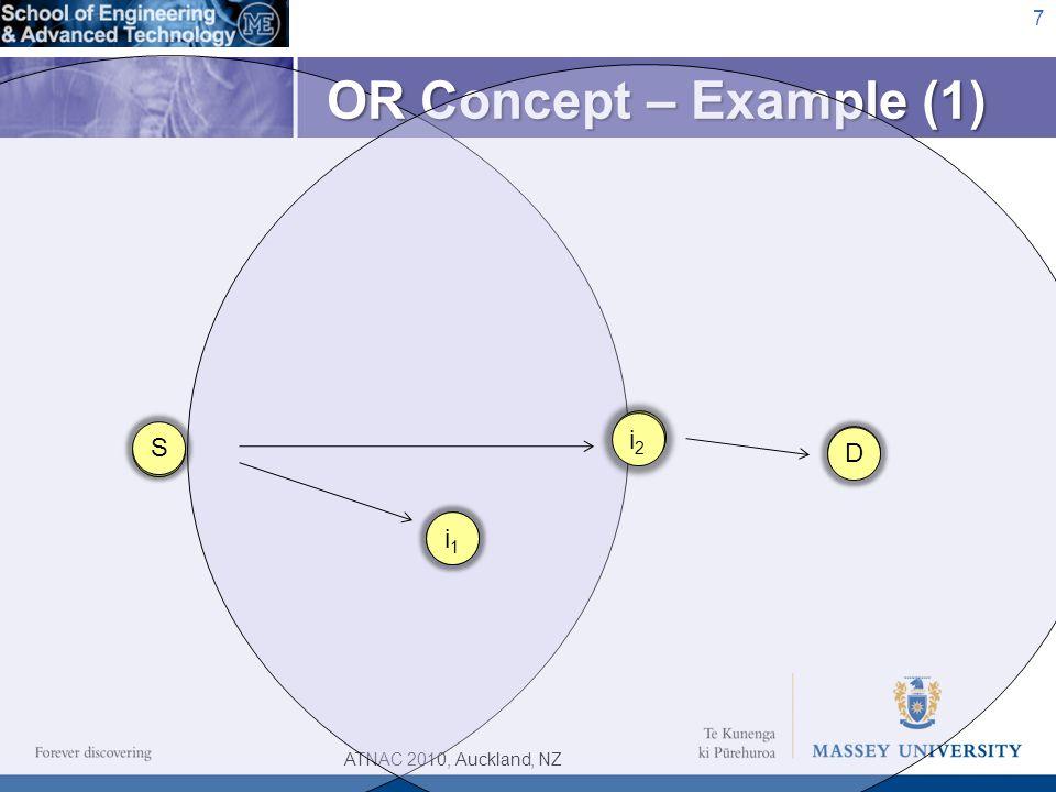 ATNAC 2010, Auckland, NZ OR Concept – Example (1) 7 D S i i2i2 i2i2 i1i1 D S