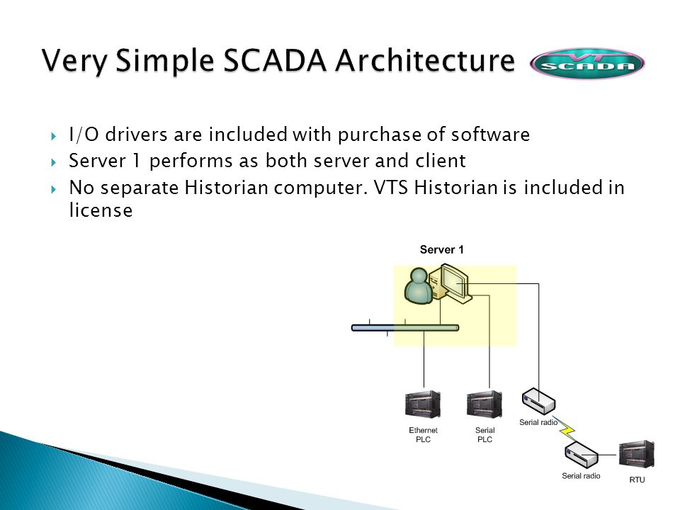 I/O drivers are included with purchase of software Server 1 performs as both server and client No separate Historian computer. VTS Historian is includ