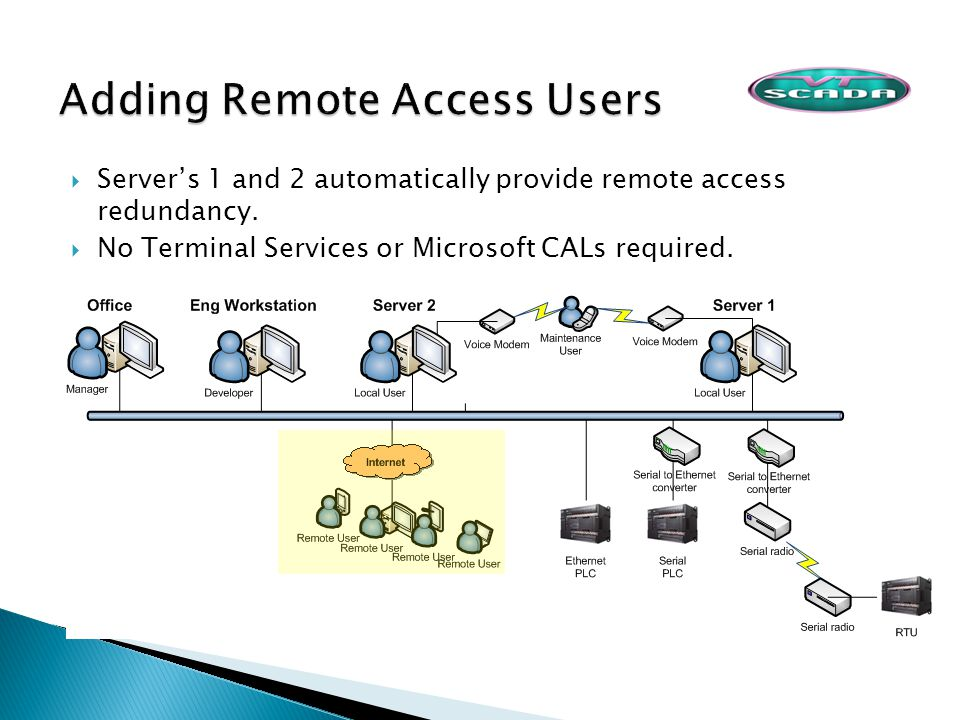Servers 1 and 2 automatically provide remote access redundancy. No Terminal Services or Microsoft CALs required.