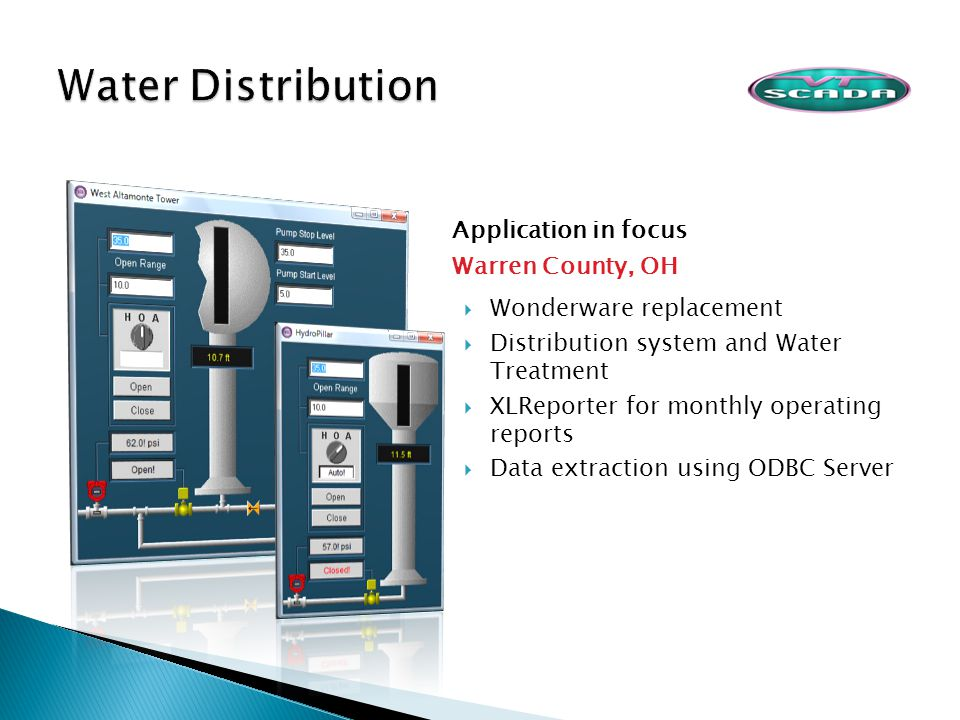 Application in focus Warren County, OH Wonderware replacement Distribution system and Water Treatment XLReporter for monthly operating reports Data extraction using ODBC Server