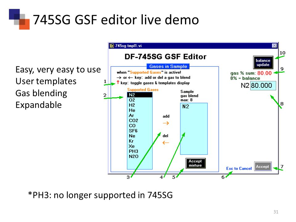 31 745SG GSF editor live demo Easy, very easy to use User templates Gas blending Expandable *PH3: no longer supported in 745SG