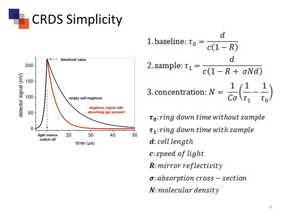 8 CRDS Simplicity