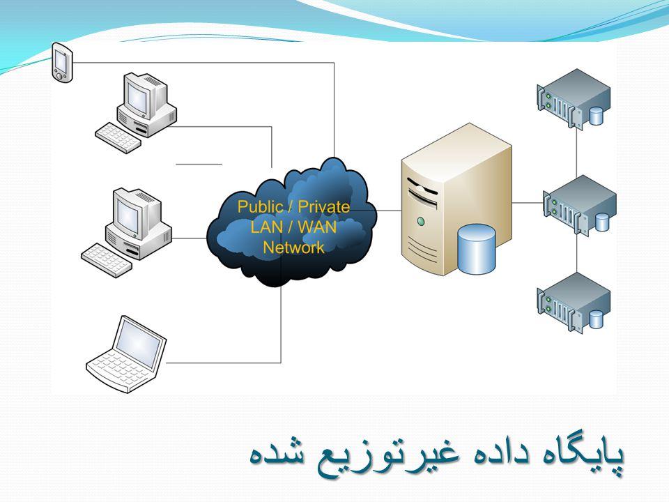 پايگاه داده غيرتوزيع شده