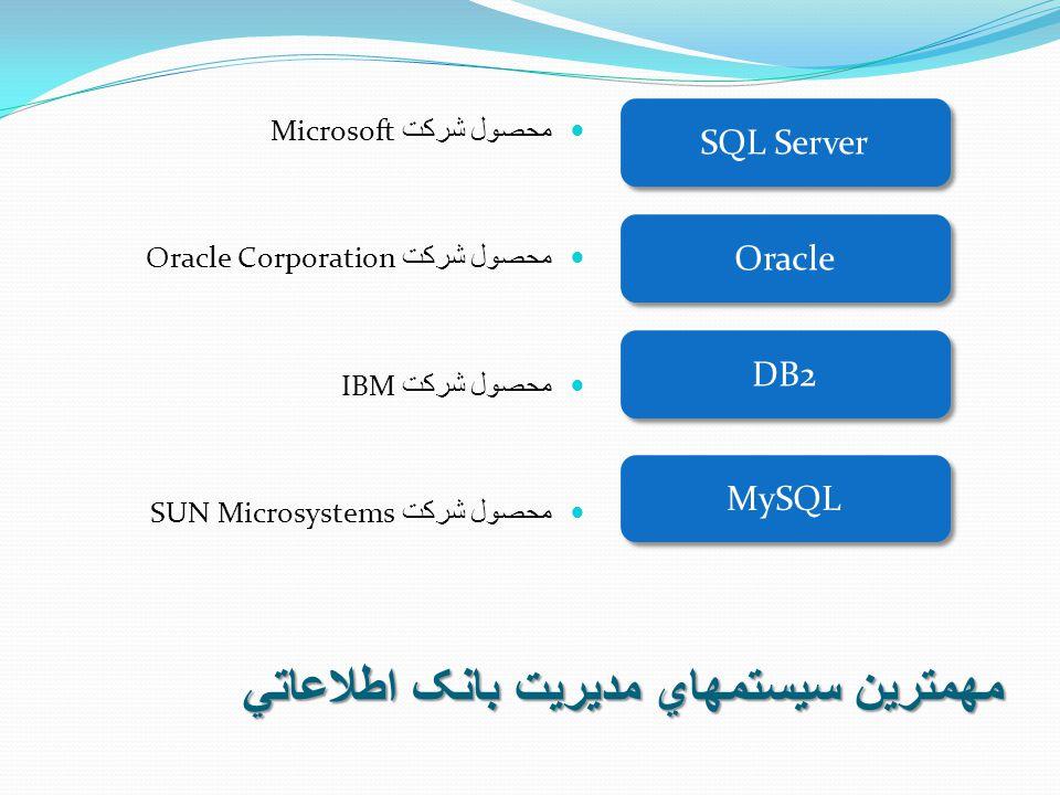 مهمترين سيستمهاي مديريت بانک اطلاعاتي محصول شرکت Microsoft محصول شرکت Oracle Corporation محصول شرکت IBM محصول شرکت SUN Microsystems SQL Server Oracle DB2 MySQL