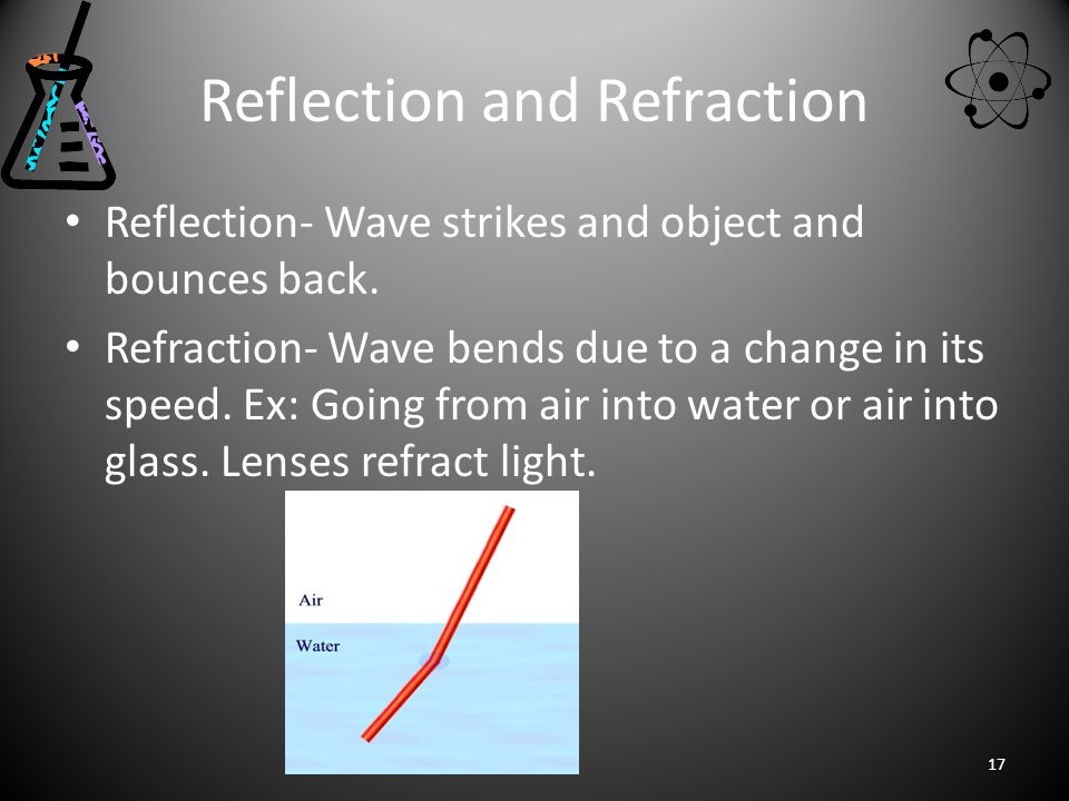 Reflection and Refraction Reflection- Wave strikes and object and bounces back.