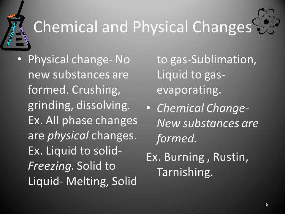 Law of conservation of mass Law of conservation of mass-matter cannot be created or destroyed in a chemical reaction.