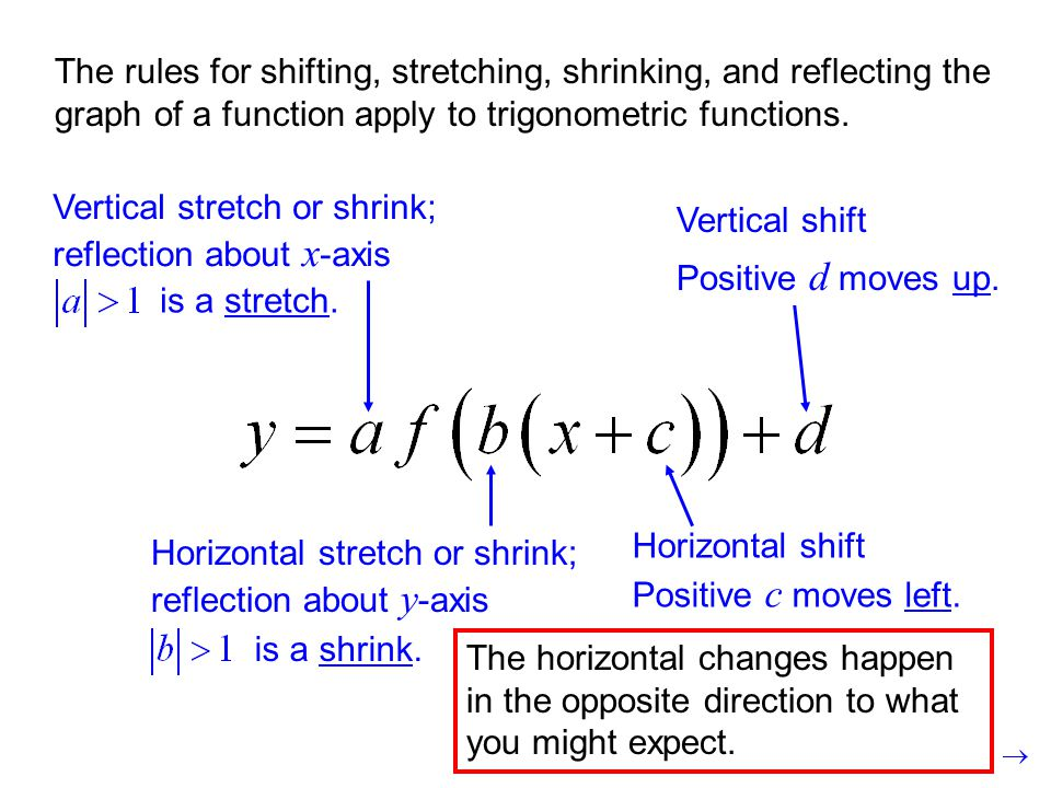 The rules for shifting, stretching, shrinking, and reflecting the graph of a function apply to trigonometric functions. Vertical stretch or shrink; re