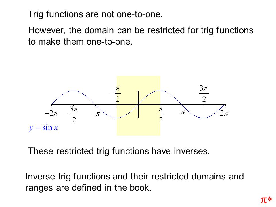 Trig functions are not one-to-one. However, the domain can be restricted for trig functions to make them one-to-one. These restricted trig functions h