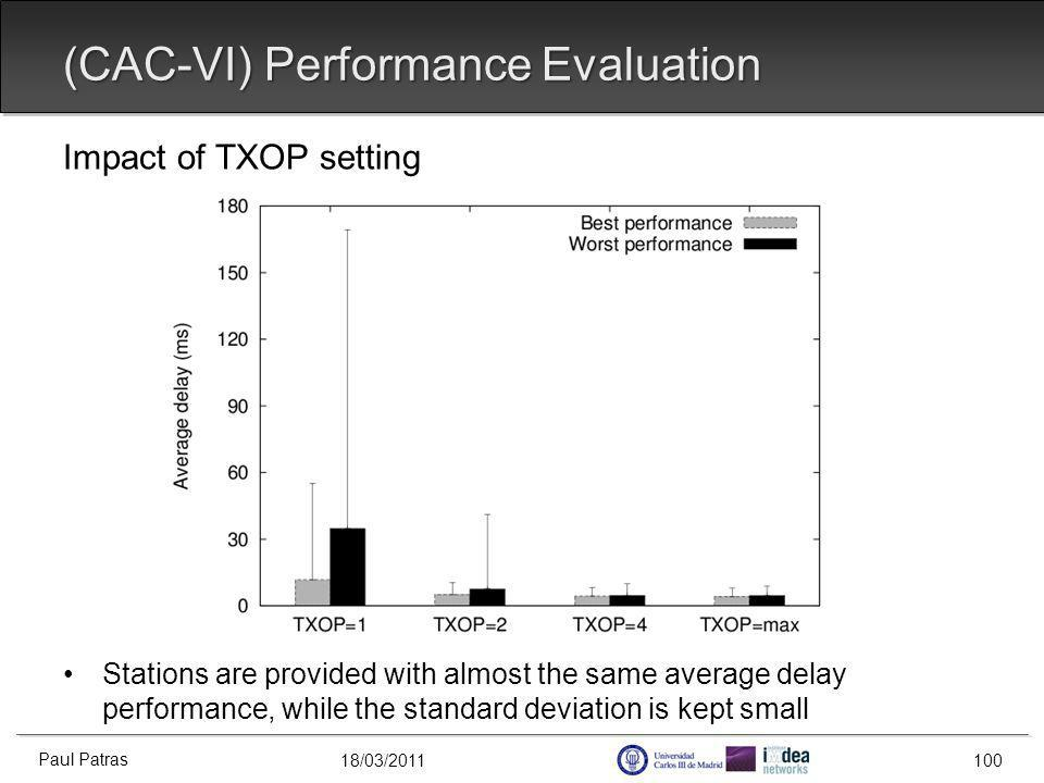 18/03/2011 (CAC-VI) Performance Evaluation Impact of TXOP setting Stations are provided with almost the same average delay performance, while the standard deviation is kept small Paul Patras 100