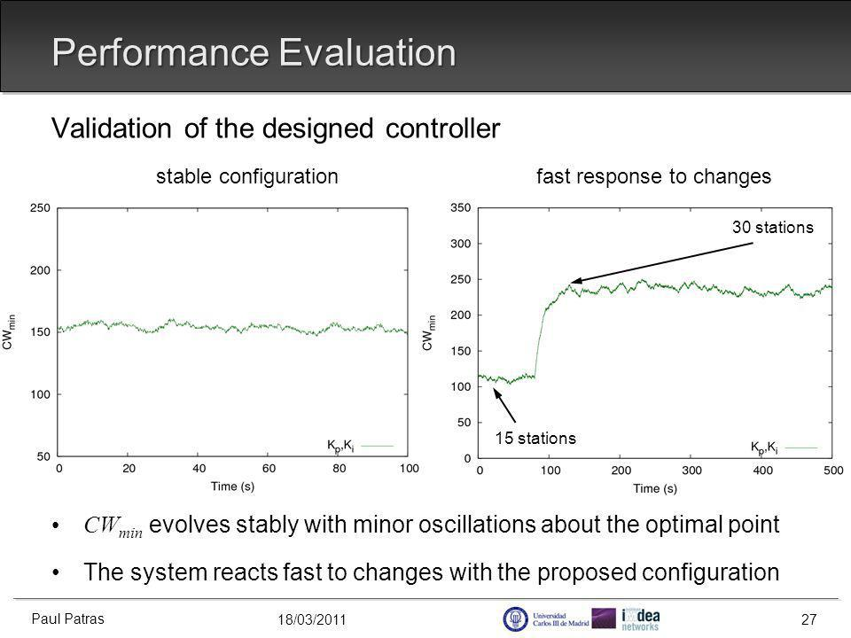 18/03/2011 Validation of the designed controller stable configuration fast response to changes CW min evolves stably with minor oscillations about the optimal point The system reacts fast to changes with the proposed configuration Performance Evaluation Paul Patras 27 15 stations 30 stations
