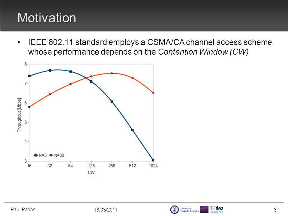 18/03/2011 IEEE 802.11 standard employs a CSMA/CA channel access scheme whose performance depends on the Contention Window (CW) Motivation Paul Patras 3