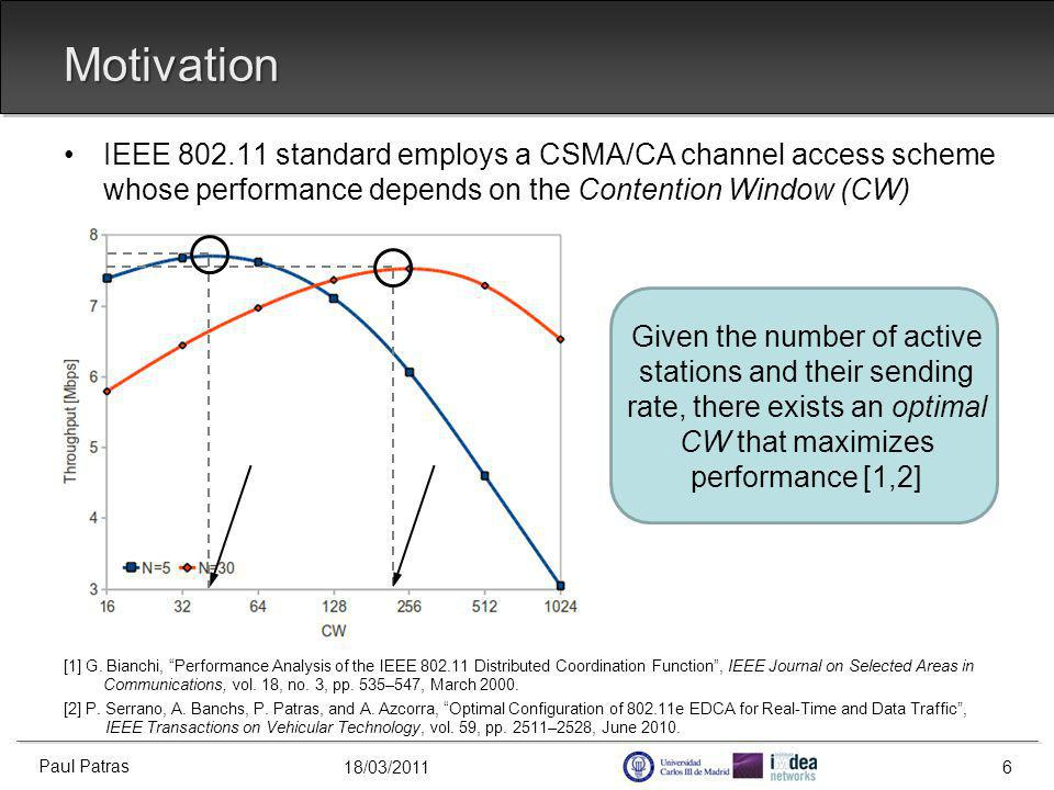 18/03/2011 (DAC) Performance Evaluation Non-saturated scenario In addition to maximizing the saturation throughput, DAC also minimizes the average delay under non-saturation Paul Patras 107