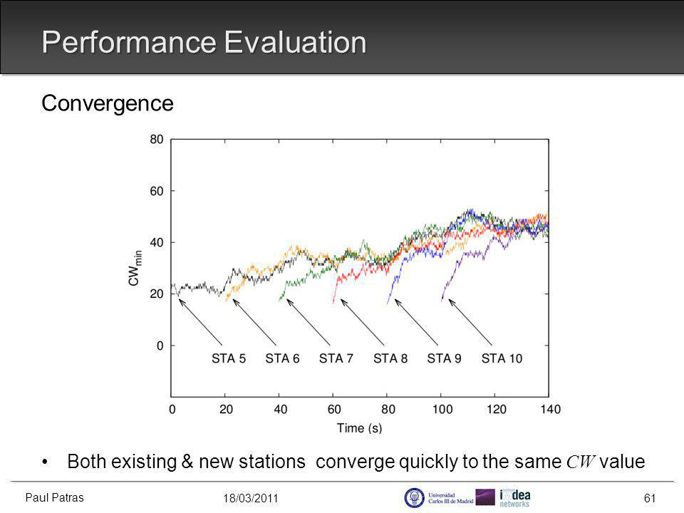 18/03/2011 Performance Evaluation Convergence Both existing & new stations converge quickly to the same CW value Paul Patras 61