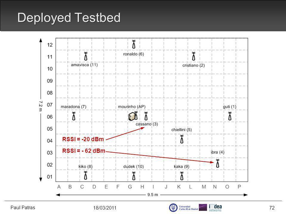 18/03/2011 Deployed Testbed Paul Patras 72 RSSI = -20 dBm RSSI = - 62 dBm