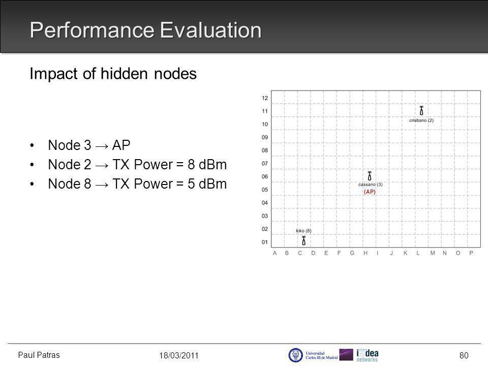 18/03/2011 Performance Evaluation Impact of hidden nodes Node 3 AP Node 2 TX Power = 8 dBm Node 8 TX Power = 5 dBm Paul Patras 80 (AP)