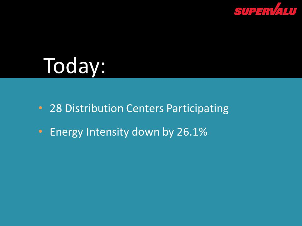 28 Distribution Centers Participating Energy Intensity down by 26.1% Today: