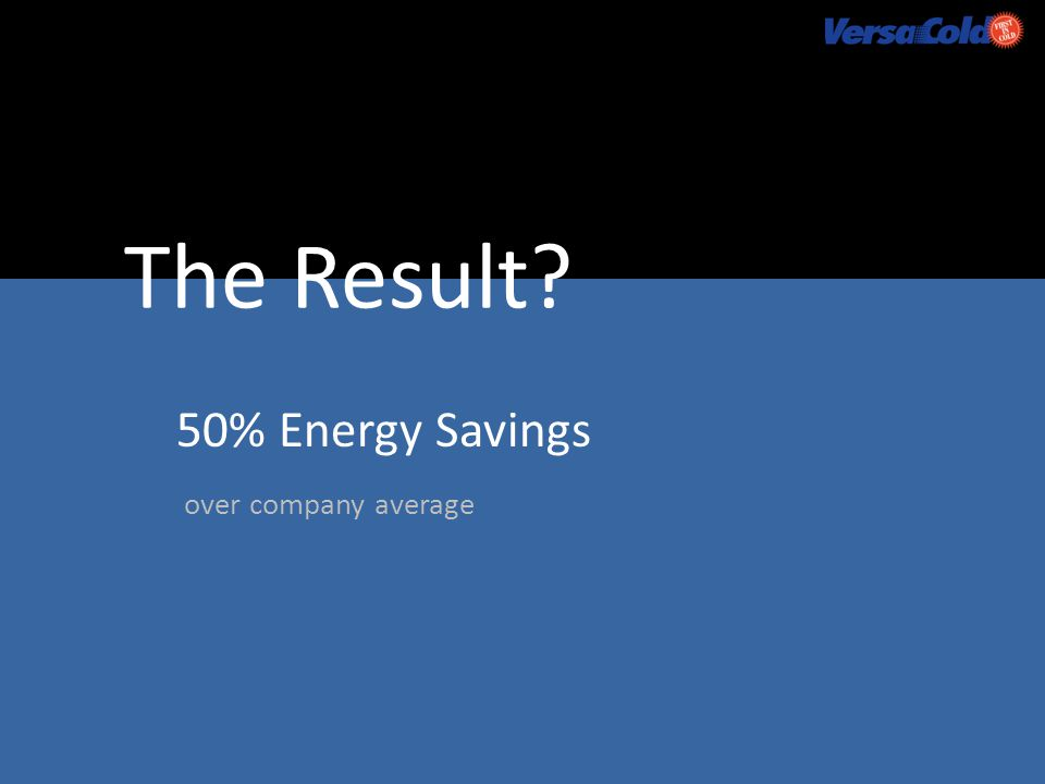 50% Energy Savings The Result? over company average