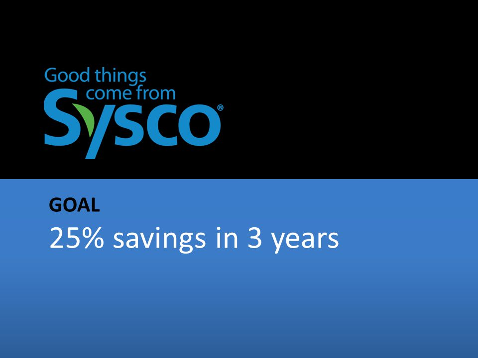 Cascade helped Sysco exceed their goal by: Empowering energy champions Tuning-up 110 facilities Monitoring progress