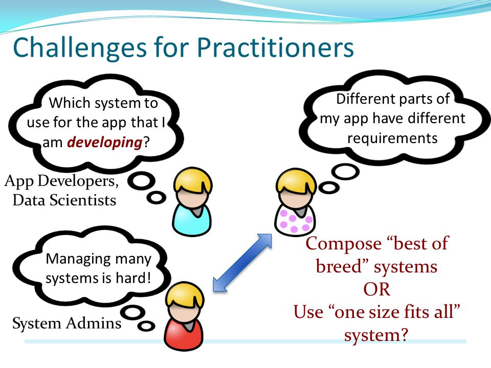 Different parts of my app have different requirements Compose best of breed systems OR Use one size fits all system.