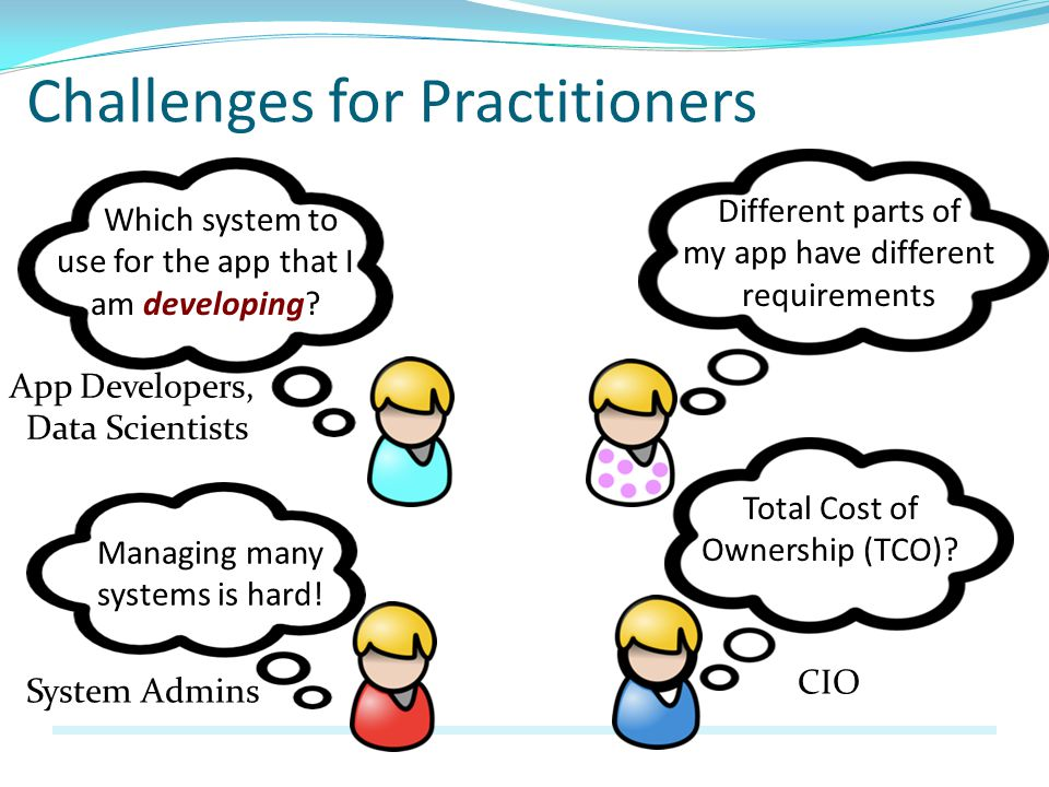 Managing many systems is hard! Different parts of my app have different requirements Total Cost of Ownership (TCO)? CIO System Admins Challenges for P