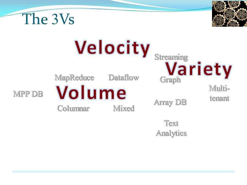 The 3 Vs