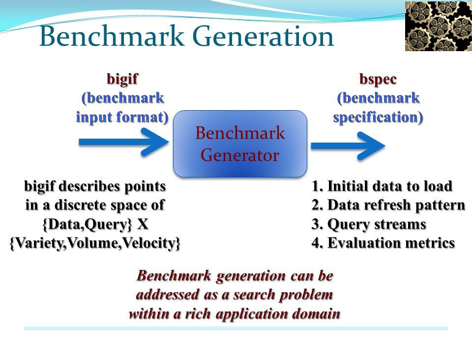 Benchmark Generation Benchmark Generator Benchmark Generator