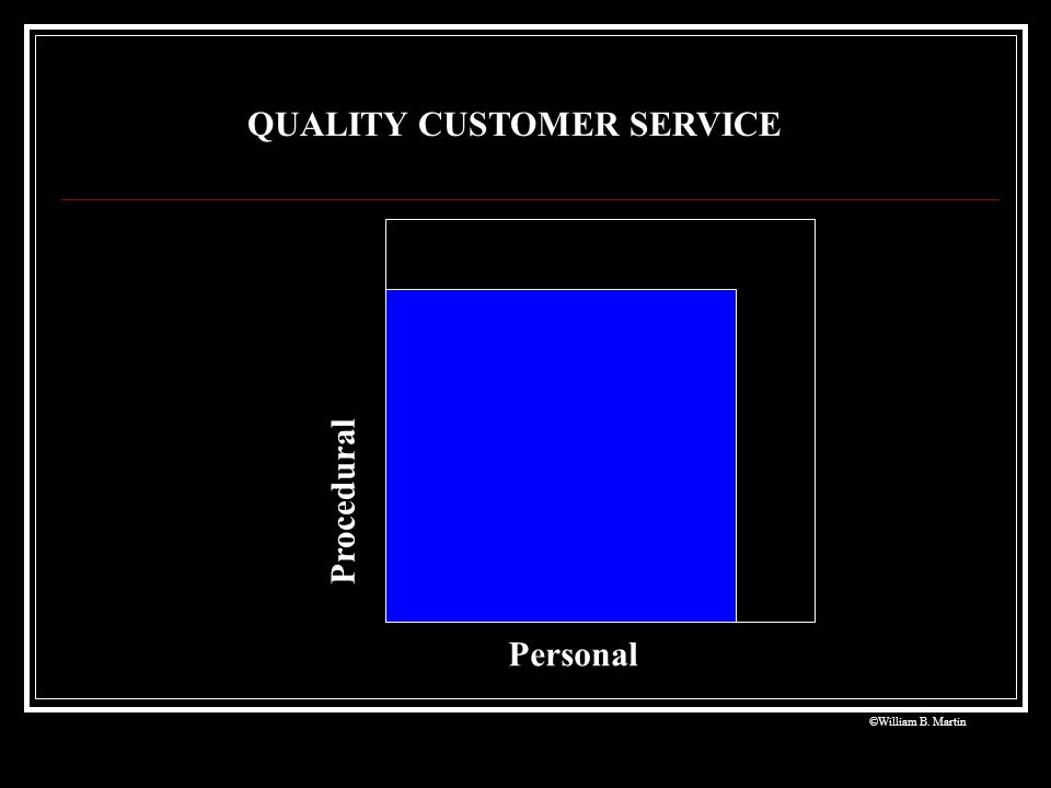 QUALITY CUSTOMER SERVICE Personal Procedural ©William B. Martin