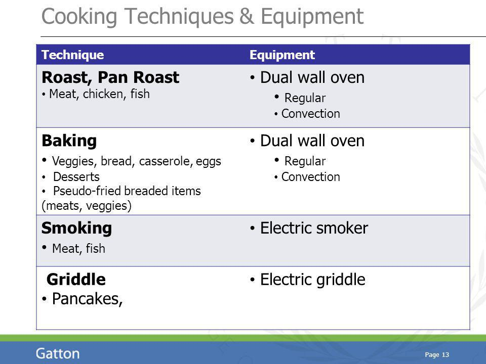 Cooking Techniques & Equipment TechniqueEquipment Roast, Pan Roast Meat, chicken, fish Dual wall oven Regular Convection Baking Veggies, bread, casserole, eggs Desserts Pseudo-fried breaded items (meats, veggies) Dual wall oven Regular Convection Smoking Meat, fish Electric smoker Griddle Pancakes, Electric griddle Page 13
