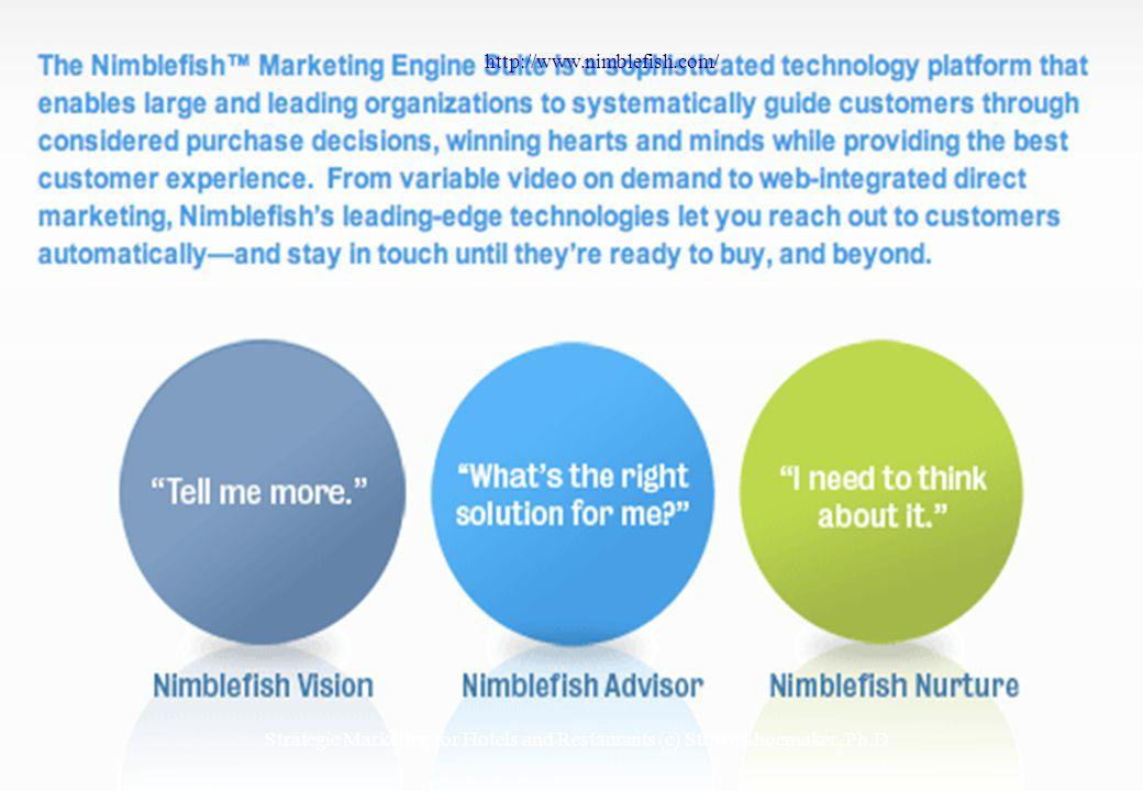 32 http://www.nimblefish.com/ Strategic Marketing for Hotels and Restaurants (c) Stowe Shoemaker, Ph.D