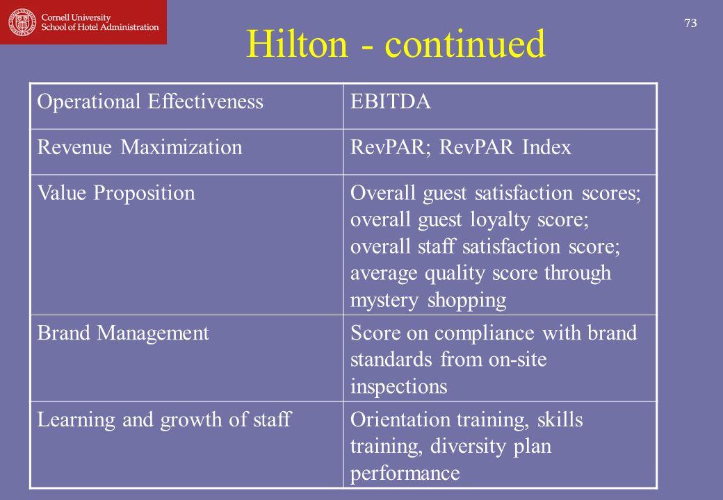 73 Hilton - continued Operational EffectivenessEBITDA Revenue MaximizationRevPAR; RevPAR Index Value PropositionOverall guest satisfaction scores; ove