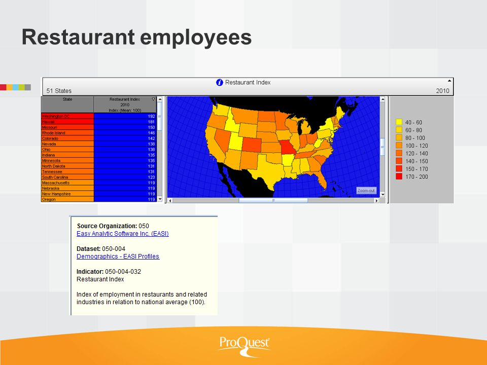 Restaurant employees