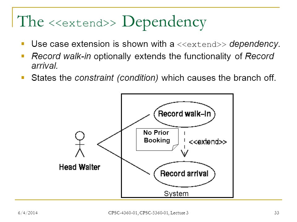 6/4/2014 CPSC-4360-01, CPSC-5360-01, Lecture 3 33 The > Dependency Use case extension is shown with a > dependency.