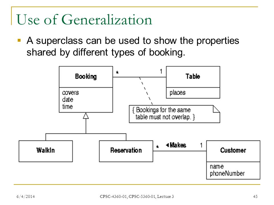 6/4/2014 CPSC-4360-01, CPSC-5360-01, Lecture 3 45 Use of Generalization A superclass can be used to show the properties shared by different types of booking.
