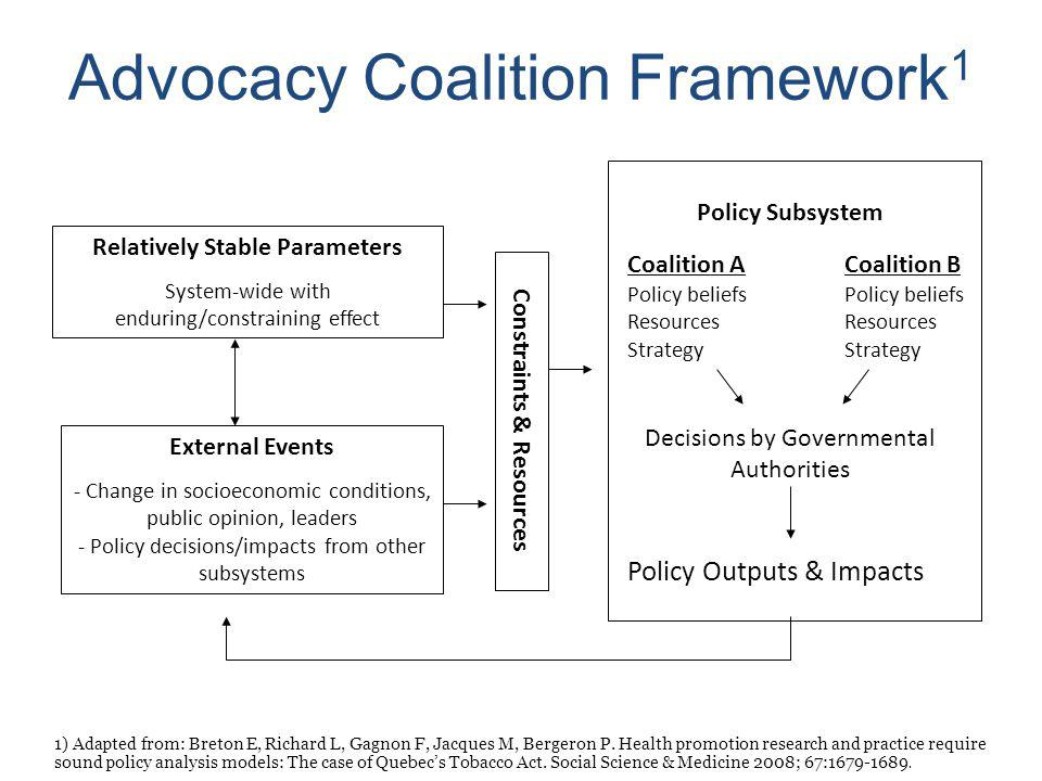 Advocacy Coalition Framework 1 1) Adapted from: Breton E, Richard L, Gagnon F, Jacques M, Bergeron P. Health promotion research and practice require s