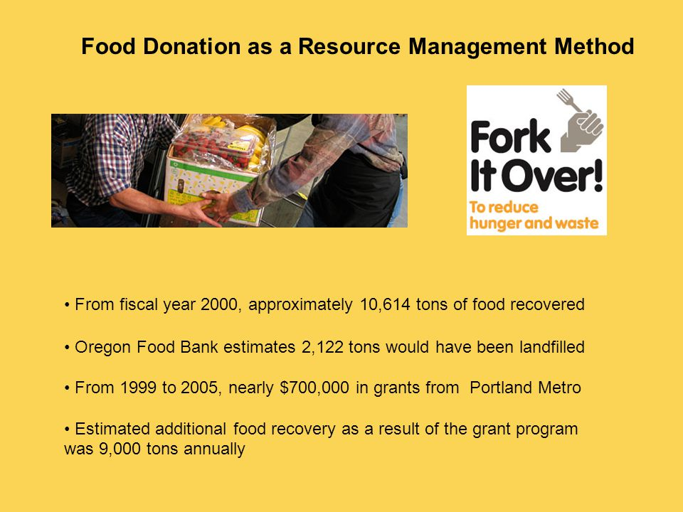 From fiscal year 2000, approximately 10,614 tons of food recovered Oregon Food Bank estimates 2,122 tons would have been landfilled From 1999 to 2005, nearly $700,000 in grants from Portland Metro Estimated additional food recovery as a result of the grant program was 9,000 tons annually Food Donation as a Resource Management Method